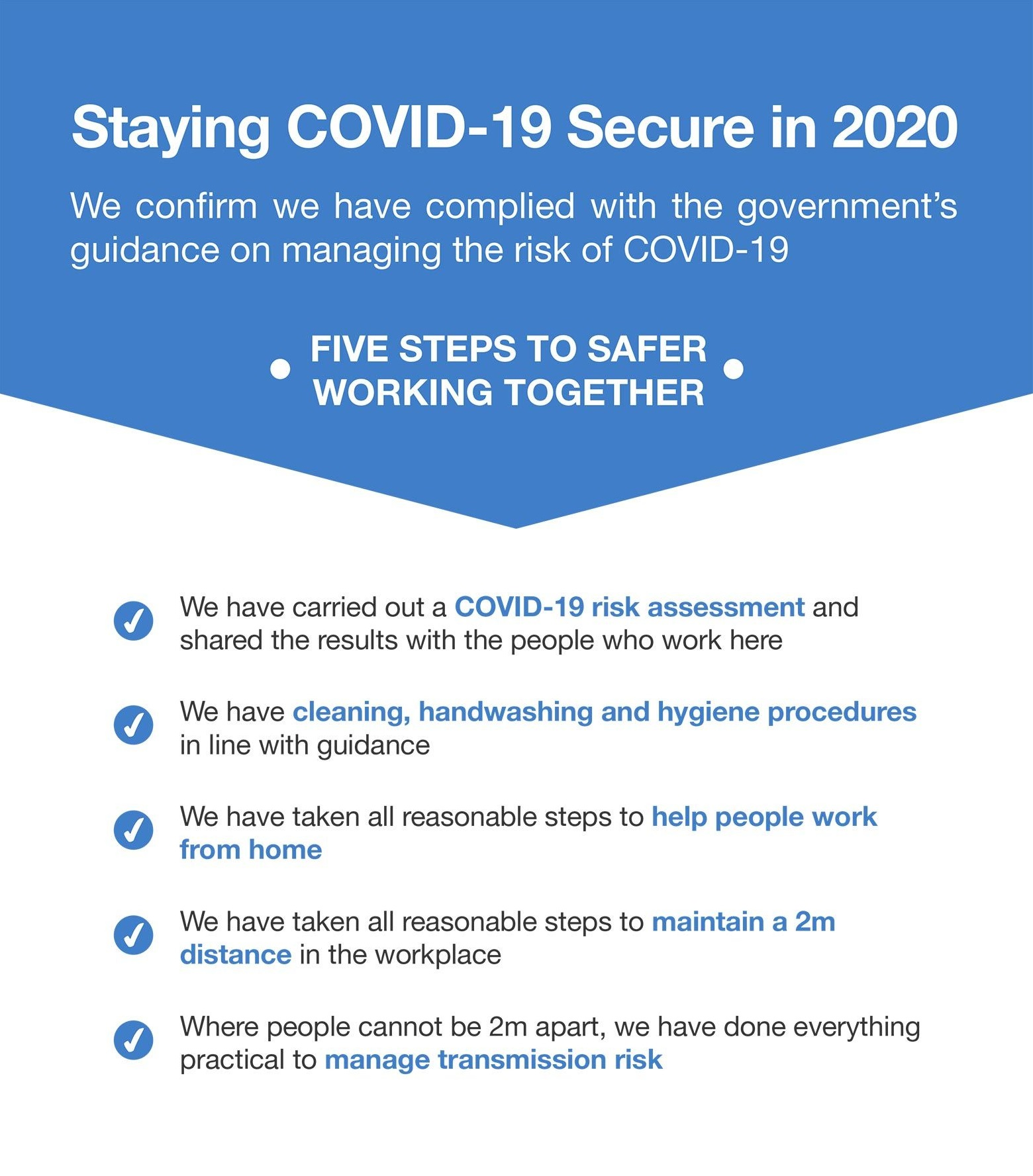 COVID-19 – Your Visit & What To Expect